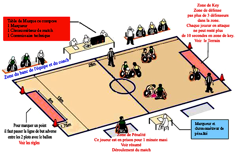 terrain rugby fauteuil